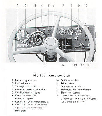 Auto cockpit beschreibung  Auto Cockpit Beschreibung ~ Inspiration über Zuhause Design